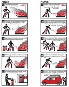 RichtigerEinsatz von Feuerlöschern